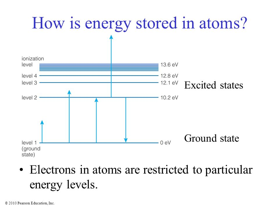 © 2010 Pearson Education, Inc. How is energy stored in atoms.