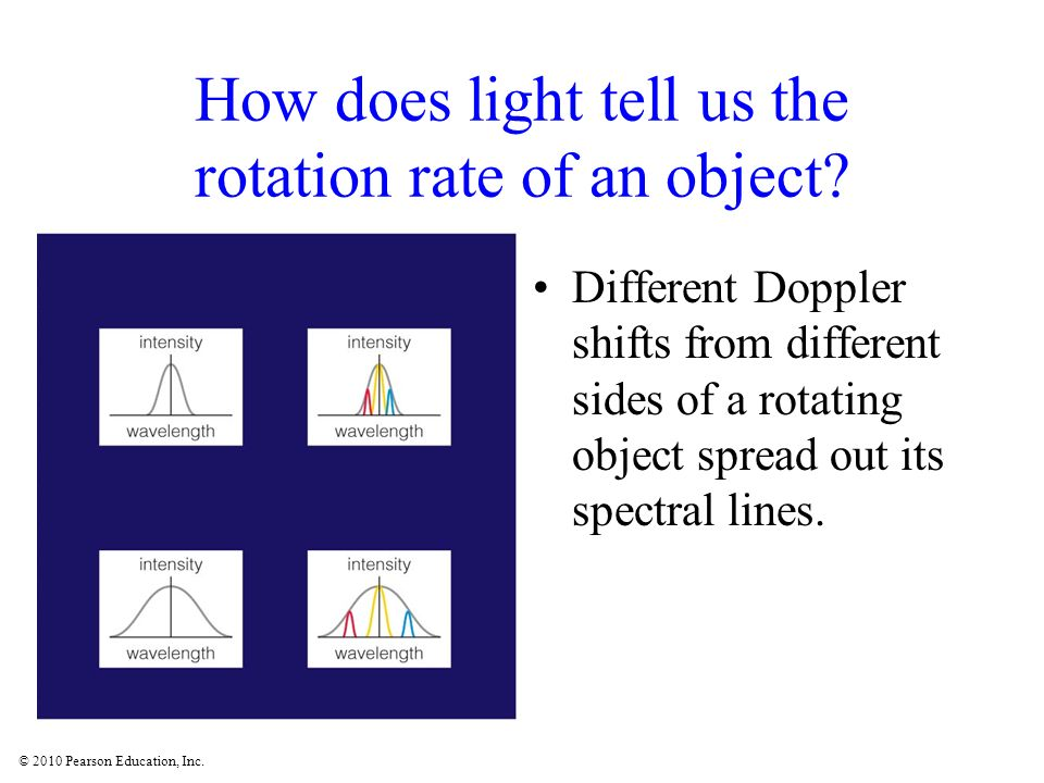 © 2010 Pearson Education, Inc. How does light tell us the rotation rate of an object.
