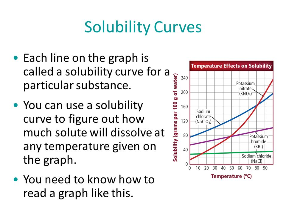 Solubility Curves Each line on the graph is called a solubility curve for a particular substance.