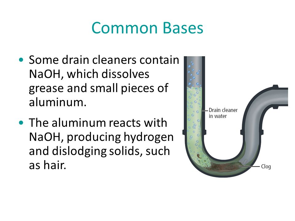 Common Bases Some drain cleaners contain NaOH, which dissolves grease and small pieces of aluminum.