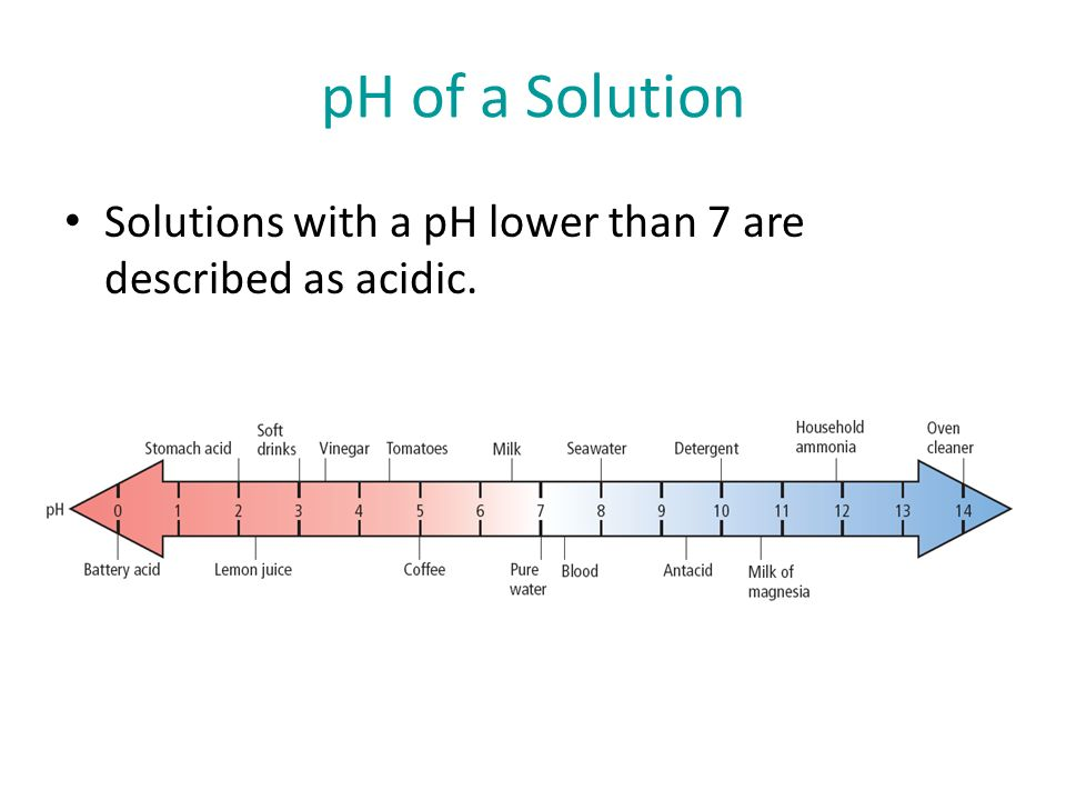 pH of a Solution Solutions with a pH lower than 7 are described as acidic.