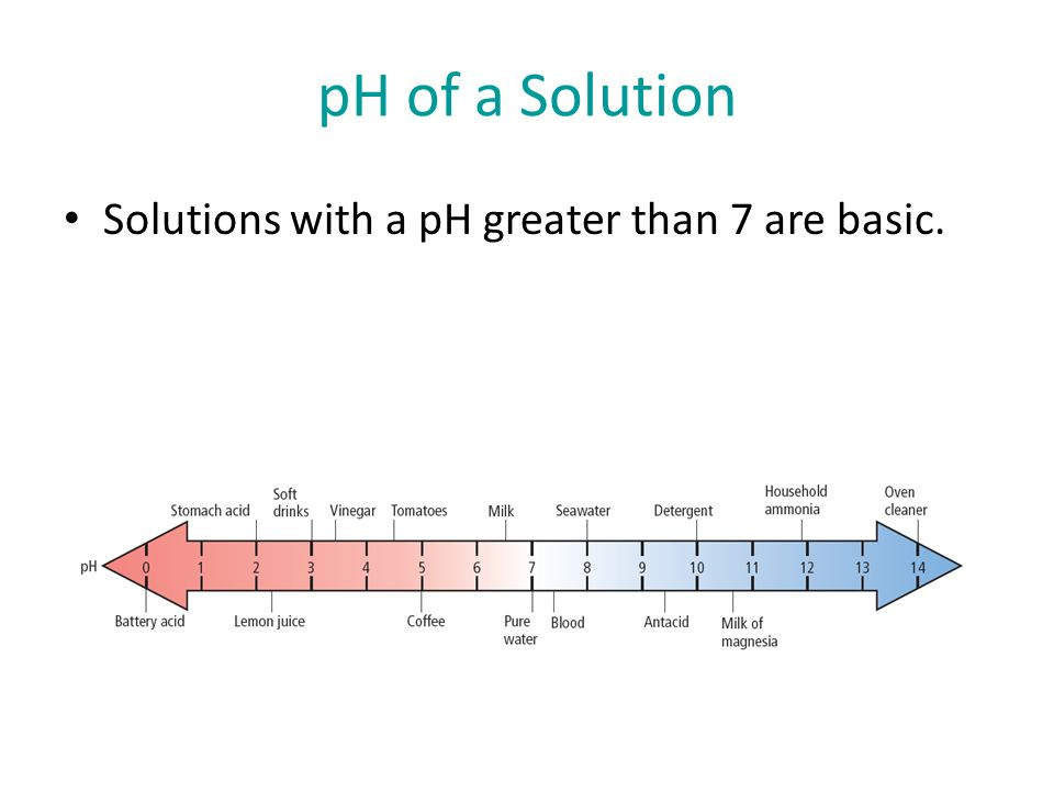 pH of a Solution Solutions with a pH greater than 7 are basic.