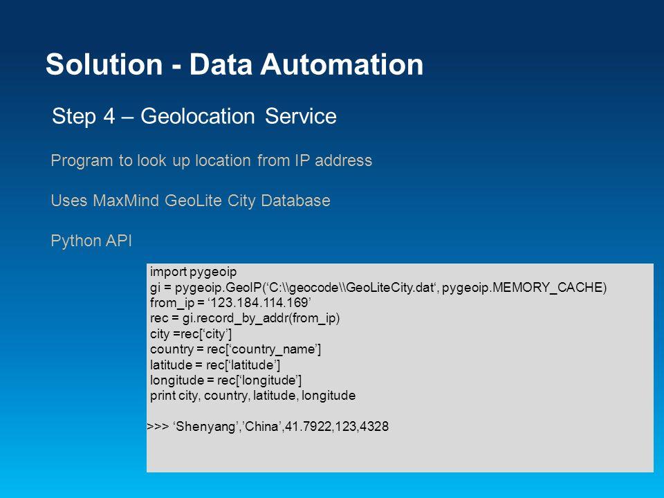 GIS Application in Firewall Security Log Visualization Juliana Lo