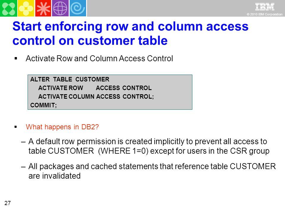 2010 IBM Corporation 0 DB2 Users Houston, Texas – 8/10/2011
