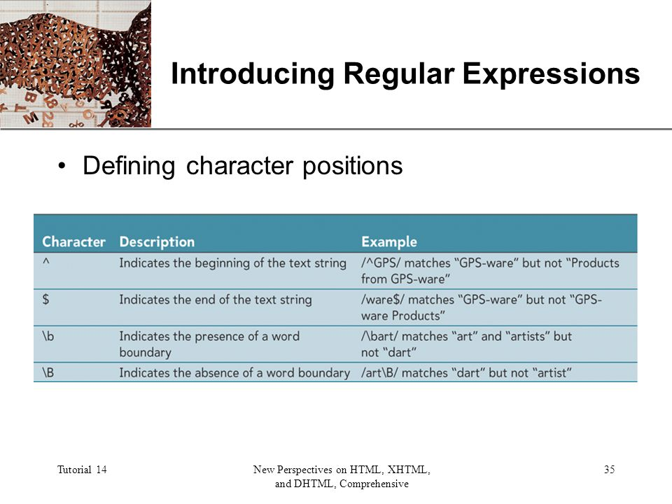 XP Tutorial 14New Perspectives on HTML, XHTML, and DHTML, Comprehensive 35 Introducing Regular Expressions Defining character positions
