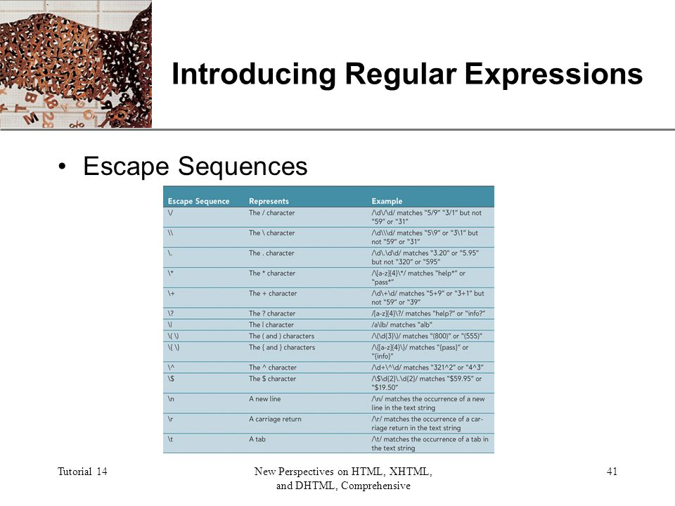 XP Tutorial 14New Perspectives on HTML, XHTML, and DHTML, Comprehensive 41 Introducing Regular Expressions Escape Sequences