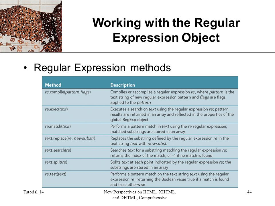 XP Tutorial 14New Perspectives on HTML, XHTML, and DHTML, Comprehensive 44 Working with the Regular Expression Object Regular Expression methods