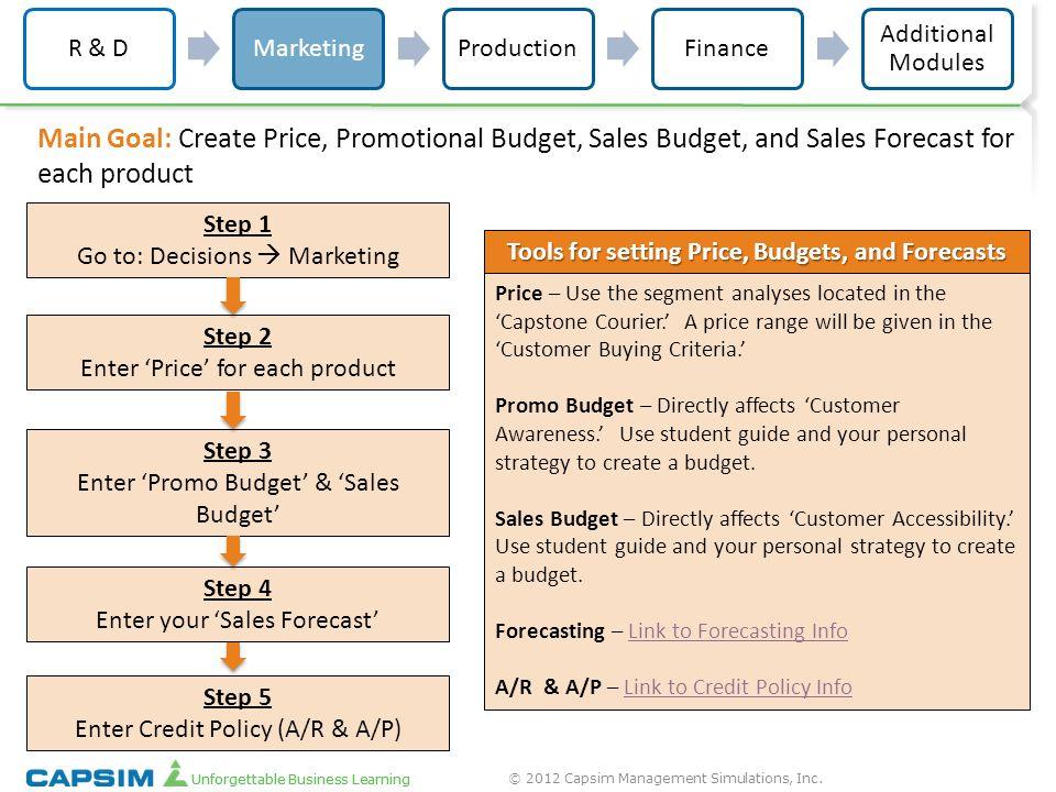 2012 Capsim Management Simulations, Inc Unforgettable