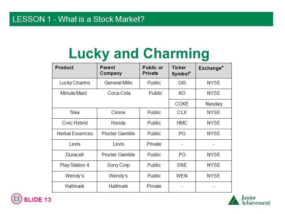 Junior Achievement Investment Strategies Program Lesson 1 What Is