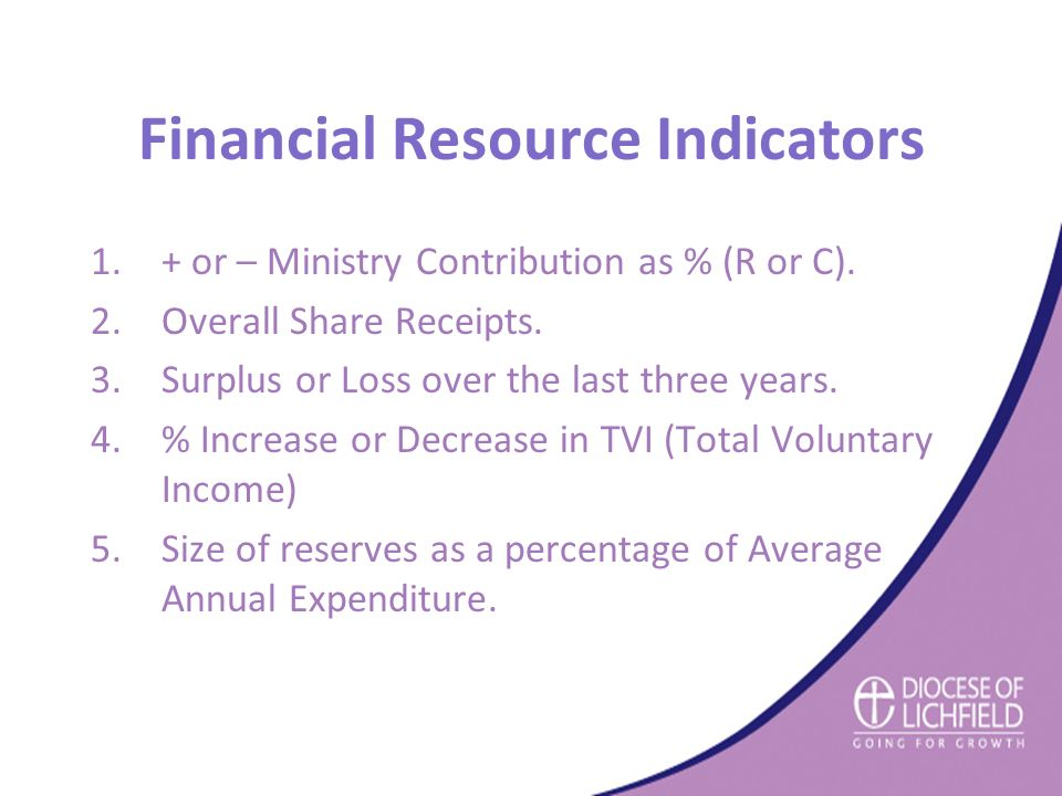 Financial Resource Indicators 1.+ or – Ministry Contribution as % (R or C).