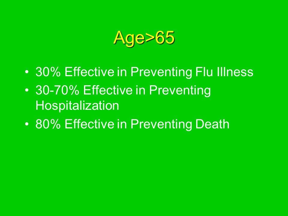 Age>65 30% Effective in Preventing Flu Illness 30-70% Effective in Preventing Hospitalization 80% Effective in Preventing Death
