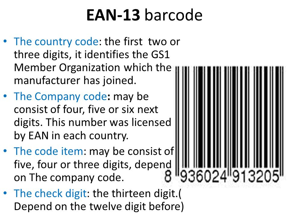 ean country codes