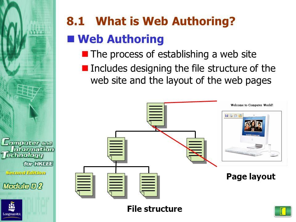 popular web authoring tools