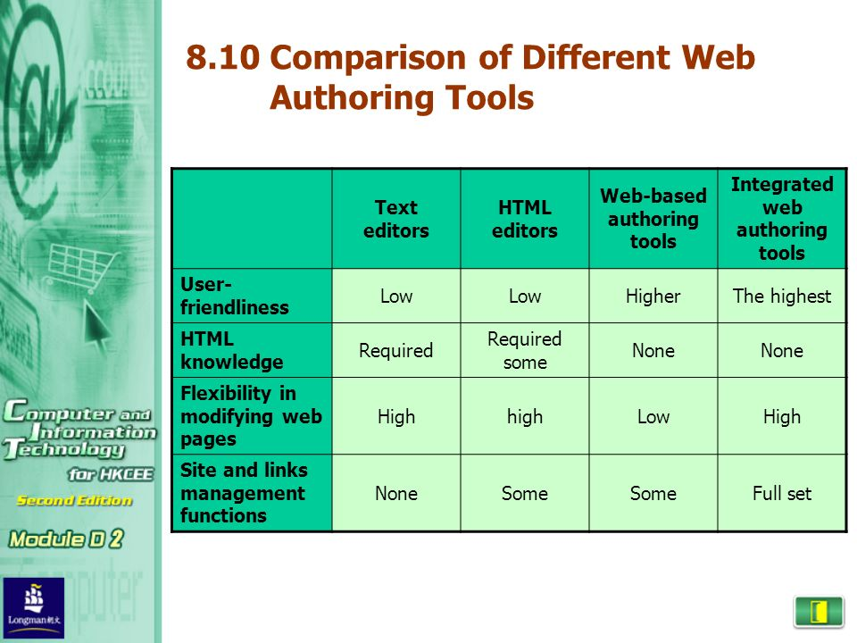 Basic features of web authoring software.