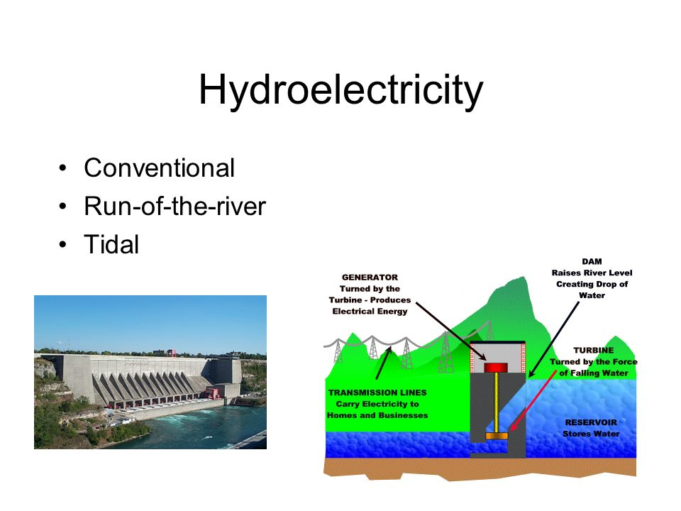 Hydroelectricity Conventional Run-of-the-river Tidal