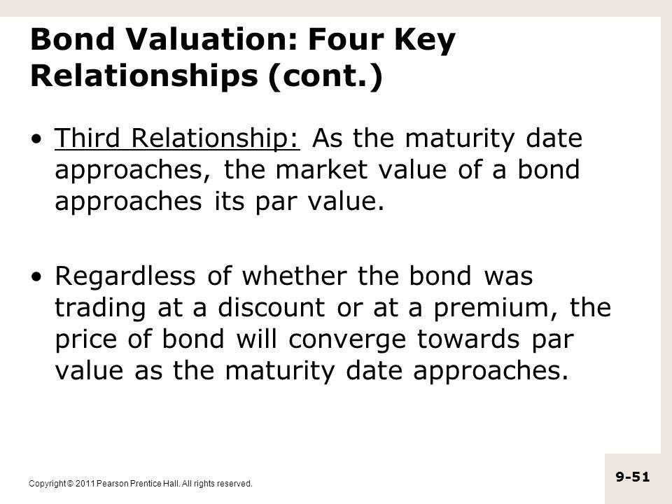 Par value bond relationships dating