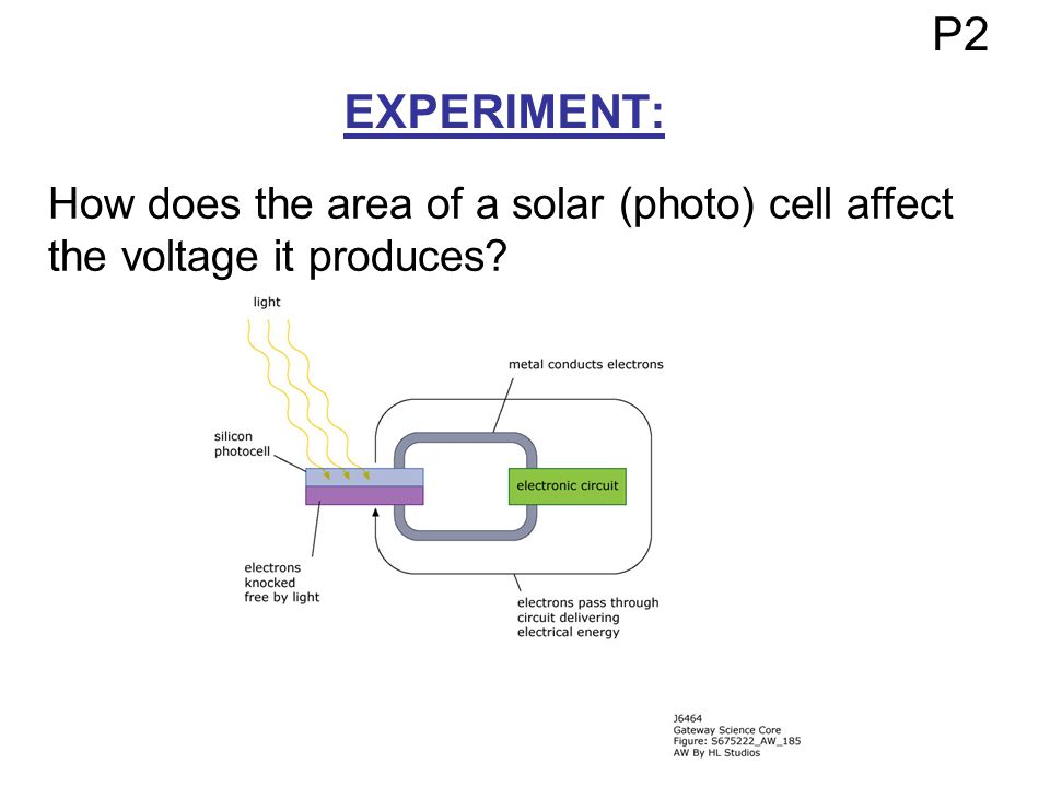 P2 p2 living for the future year 10 gcse physics ppt download describe some advantages and disadvantages of using photocells to provide electricity describe how a photocell works and what affects its power ccuart Images