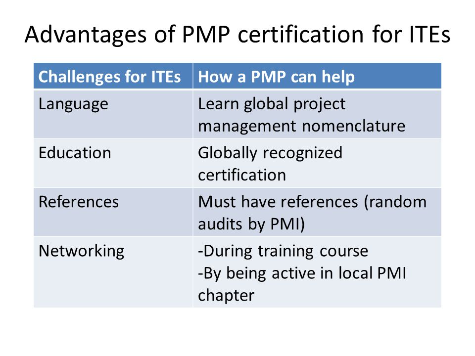 Project Management And The Pmp Approach Eric Guetre Peng Pmp 19
