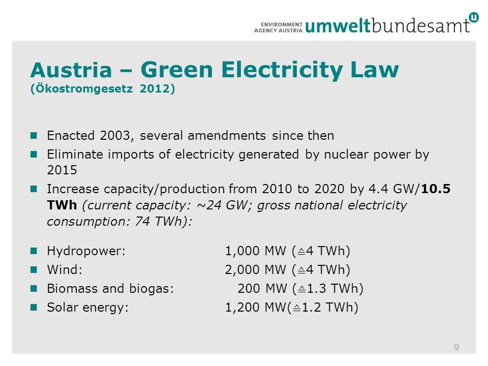 Austria – Green Electricity Law (Ökostromgesetz 2012) 9 Enacted 2003, several amendments since then Eliminate imports of electricity generated by nuclear power by 2015 Increase capacity/production from 2010 to 2020 by 4.4 GW/10.5 TWh (current capacity: ~24 GW; gross national electricity consumption: 74 TWh): Hydropower: 1,000 MW ( ≙ 4 TWh) Wind: 2,000 MW ( ≙ 4 TWh) Biomass and biogas: 200 MW ( ≙ 1.3 TWh) Solar energy: 1,200 MW( ≙ 1.2 TWh)