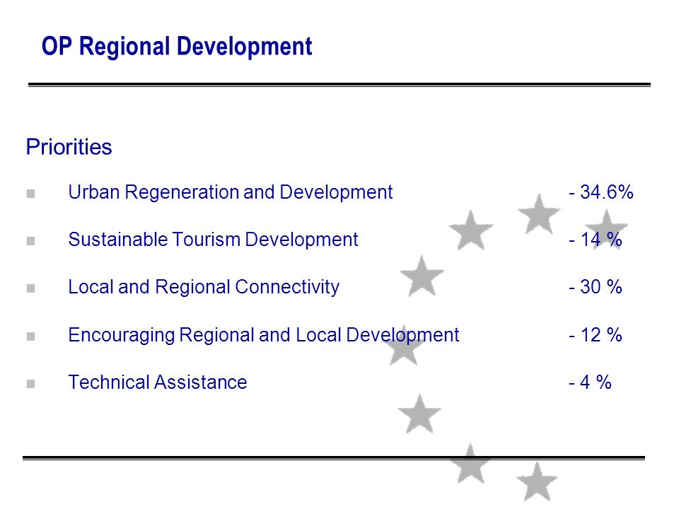 ОP Regional Development Priorities n Urban Regeneration and Development % n Sustainable Tourism Development - 14 % n Local and Regional Connectivity - 30 % n Encouraging Regional and Local Development - 12 % n Technical Assistance - 4 %