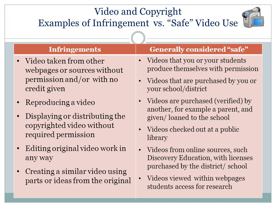 COPYRIGHT CONSIDERATIONS Use of Video in the Classroom