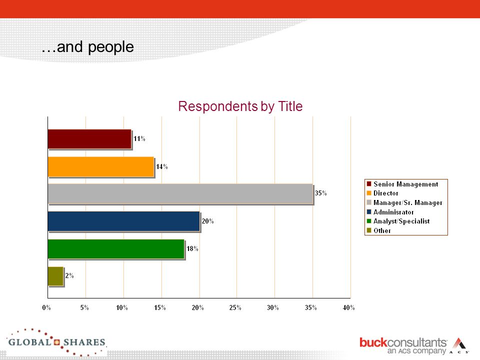4 And People Respondents By Title