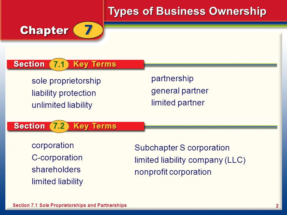 Types Of Business Ownership Discuss The Sole Proprietorship Legal - Corporation legal form