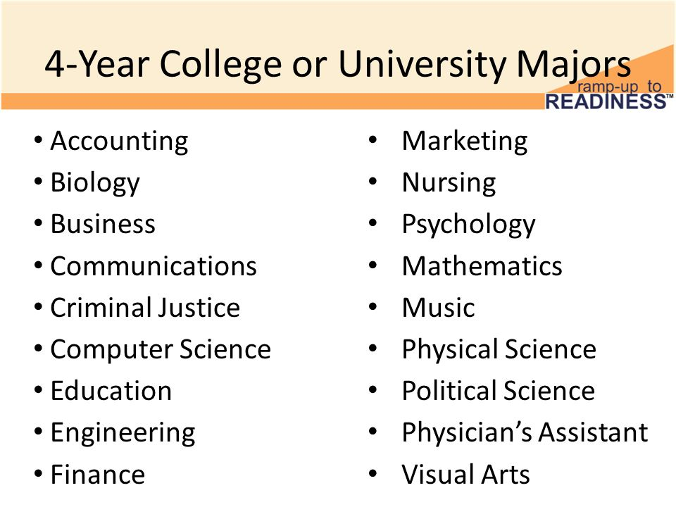 4-Year College or University Majors Accounting Biology Business Communications Criminal Justice Computer Science Education Engineering Finance Marketing Nursing Psychology Mathematics Music Physical Science Political Science Physician's Assistant Visual Arts
