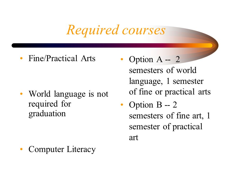 Required courses Fine/Practical Arts World language is not required for graduation Computer Literacy Option A -- 2 semesters of world language, 1 semester of fine or practical arts Option B -- 2 semesters of fine art, 1 semester of practical art
