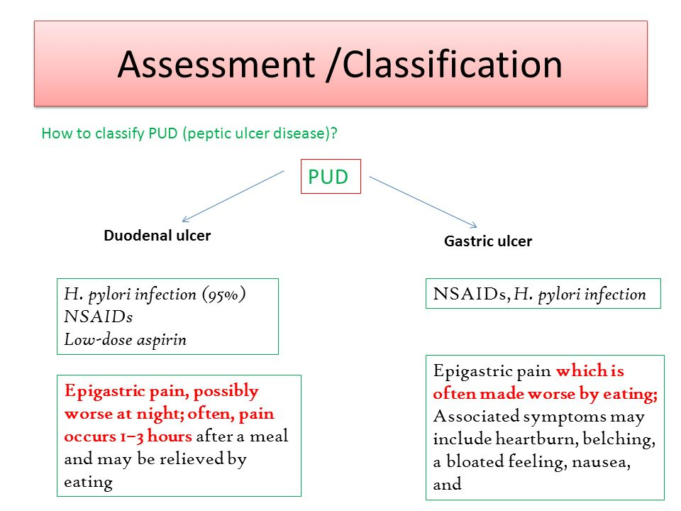 Assessment /Classification How to classify PUD (peptic ulcer disease).