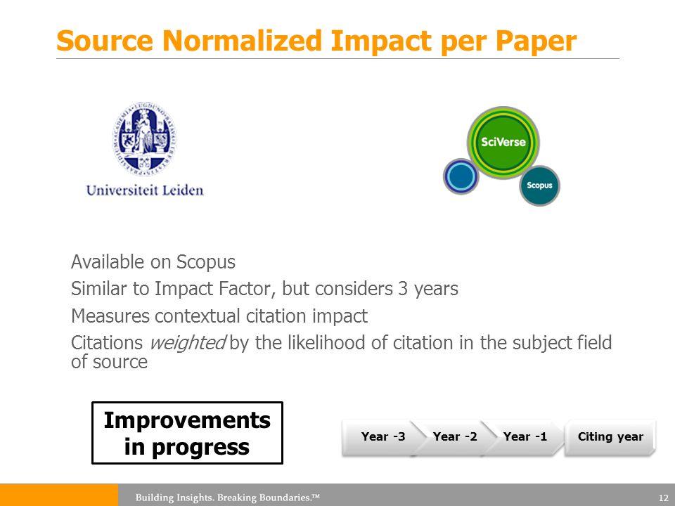 Journal level impact assessment a diversity of new metrics Sarah
