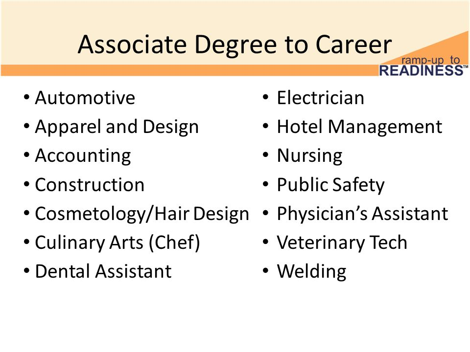 Associate Degree to Career Automotive Apparel and Design Accounting Construction Cosmetology/Hair Design Culinary Arts (Chef) Dental Assistant Electrician Hotel Management Nursing Public Safety Physician's Assistant Veterinary Tech Welding