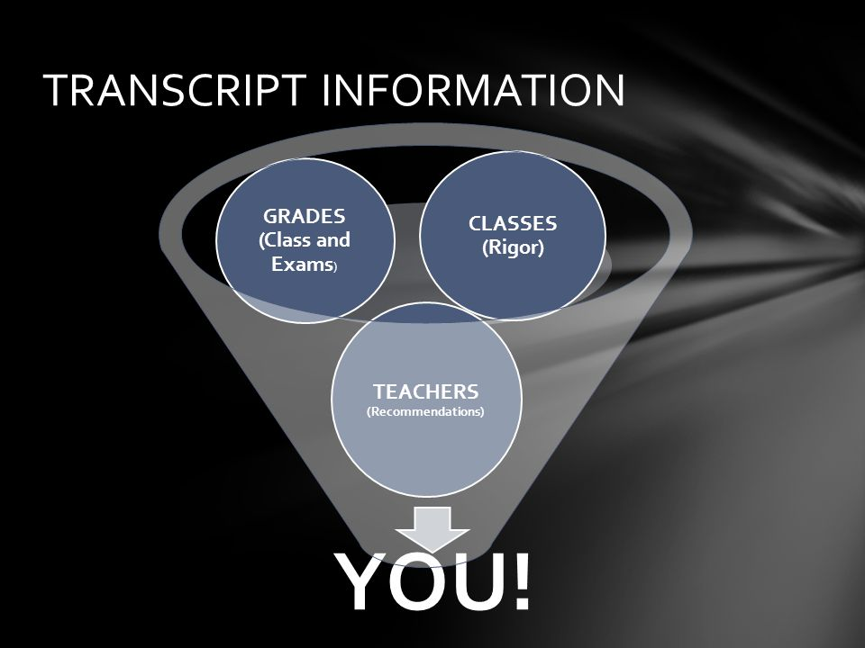 TRANSCRIPT INFORMATION YOU! TEACHERS (Recommendations) GRADES (Class and Exams ) CLASSES (Rigor)