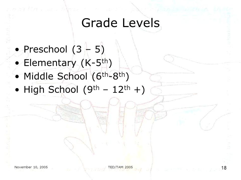 November 10, 2005TED/TAM Grade Levels Preschool (3 – 5) Elementary (K-5 th ) Middle School (6 th -8 th ) High School (9 th – 12 th +)