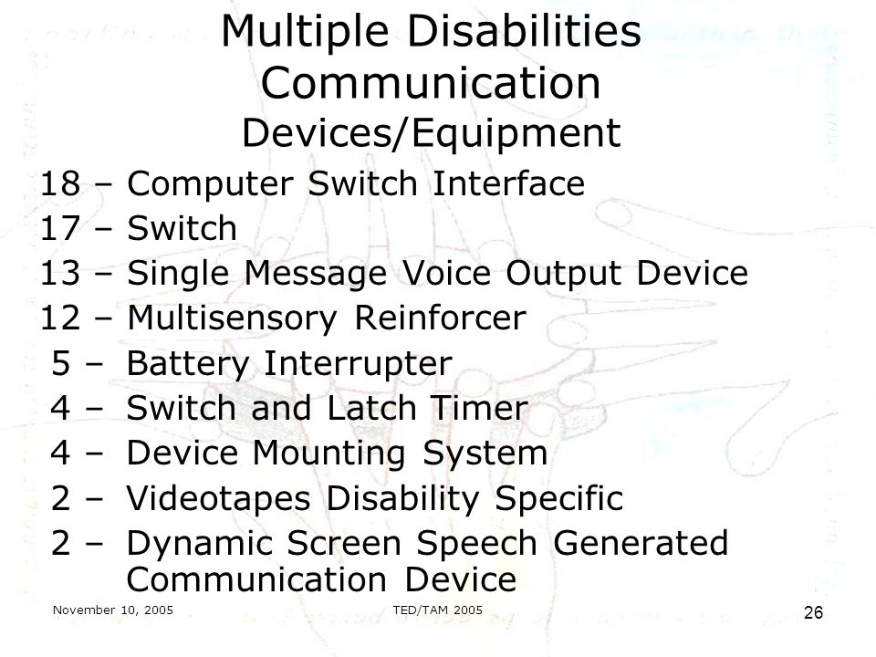 November 10, 2005TED/TAM Multiple Disabilities Communication Devices/Equipment 18 – Computer Switch Interface 17 – Switch 13 – Single Message Voice Output Device 12 – Multisensory Reinforcer 5 – Battery Interrupter 4 – Switch and Latch Timer 4 – Device Mounting System 2 – Videotapes Disability Specific 2 – Dynamic Screen Speech Generated Communication Device