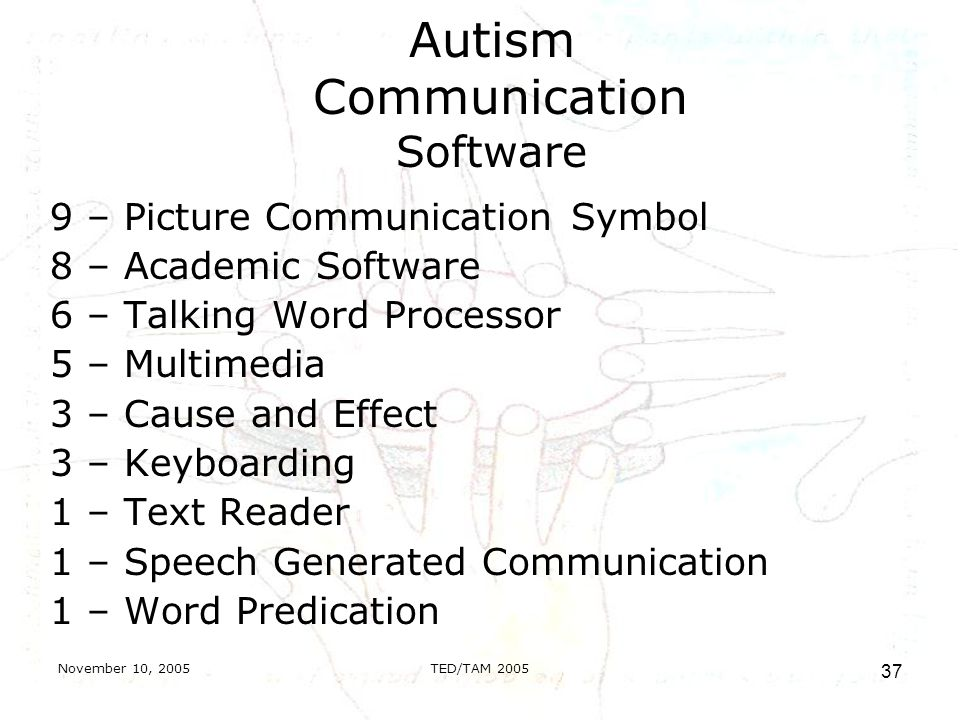 November 10, 2005TED/TAM Autism Communication Software 9 – Picture Communication Symbol 8 – Academic Software 6 – Talking Word Processor 5 – Multimedia 3 – Cause and Effect 3 – Keyboarding 1 – Text Reader 1 – Speech Generated Communication 1 – Word Predication
