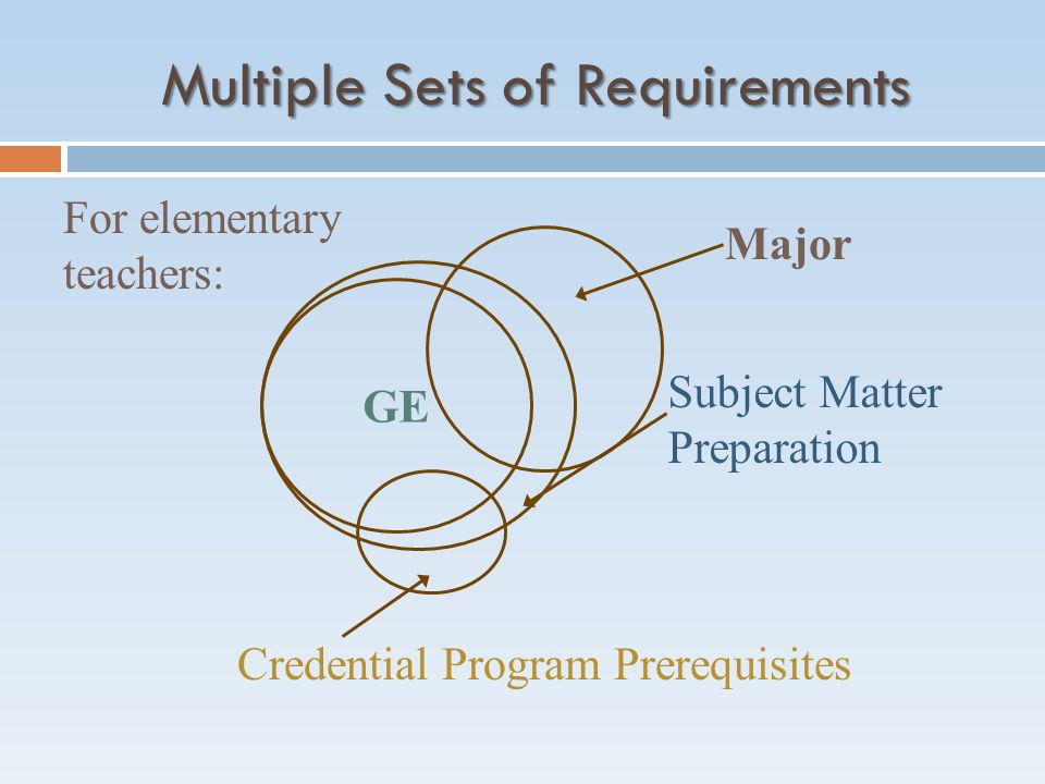 Multiple Sets of Requirements GE Major Subject Matter Preparation Credential Program Prerequisites For elementary teachers: