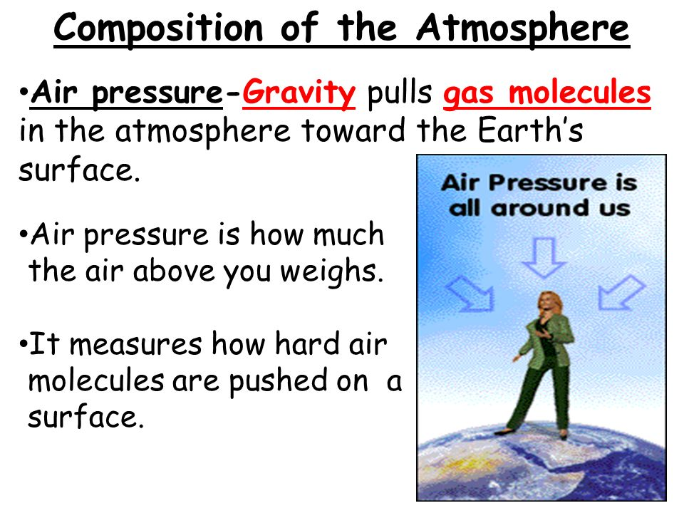 Composition of the Atmosphere Atmosphere -layer of gases that surrounds a planet or moon.