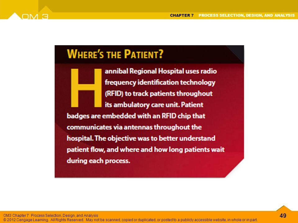 hopewell hospital pharmacy case study