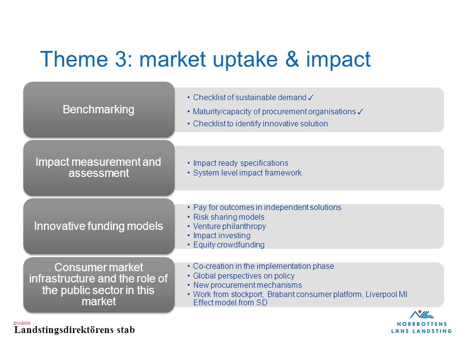 DIVISION Landstingsdirektörens stab Theme 3: market uptake & impact Checklist of sustainable demand ✓ Maturity/capacity of procurement organisations ✓ Checklist to identify innovative solution Benchmarking Impact ready specifications System level impact framework Impact measurement and assessment Pay for outcomes in independent solutions Risk sharing models Venture philanthropy Impact investing Equity crowdfunding Innovative funding models Co-creation in the implementation phase Global perspectives on policy New procurement mechanisms Work from stockport, Brabant consumer platform, Liverpool MI.