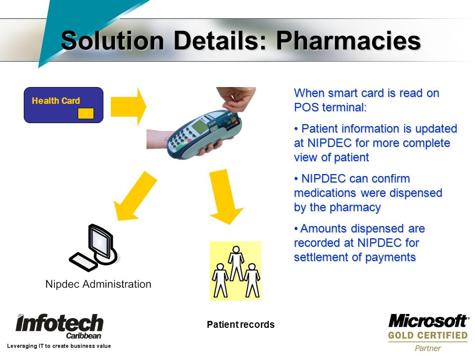 Solution Details: Pharmacies When smart card is read on POS terminal: Patient information is updated at NIPDEC for more complete view of patient Patient information is updated at NIPDEC for more complete view of patient NIPDEC can confirm medications were dispensed by the pharmacy NIPDEC can confirm medications were dispensed by the pharmacy Amounts dispensed are recorded at NIPDEC for settlement of payments Amounts dispensed are recorded at NIPDEC for settlement of payments Health Card Patient records
