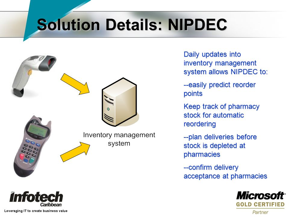 Solution Details: NIPDEC Daily updates into inventory management system allows NIPDEC to: --easily predict reorder points Keep track of pharmacy stock for automatic reordering --plan deliveries before stock is depleted at pharmacies --confirm delivery acceptance at pharmacies