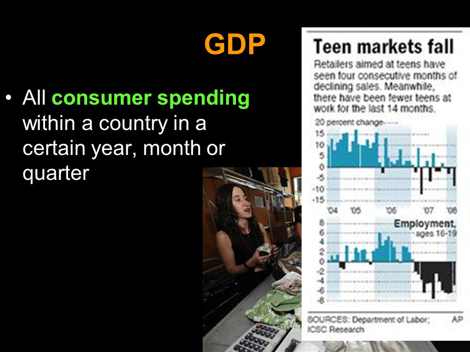 GDP All consumer spending within a country in a certain year, month or quarter