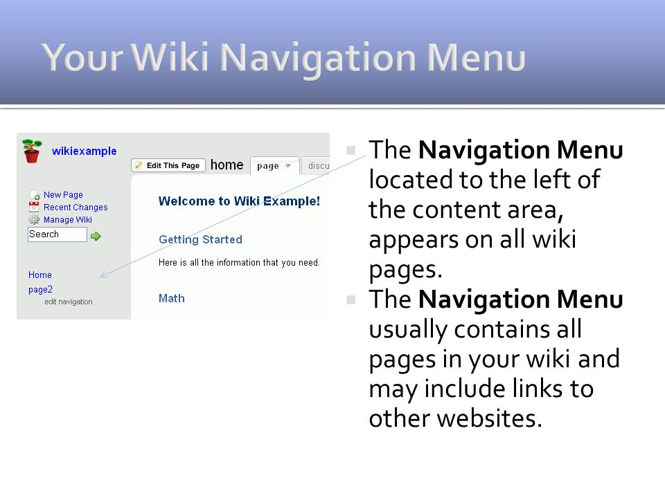  The Navigation Menu located to the left of the content area, appears on all wiki pages.