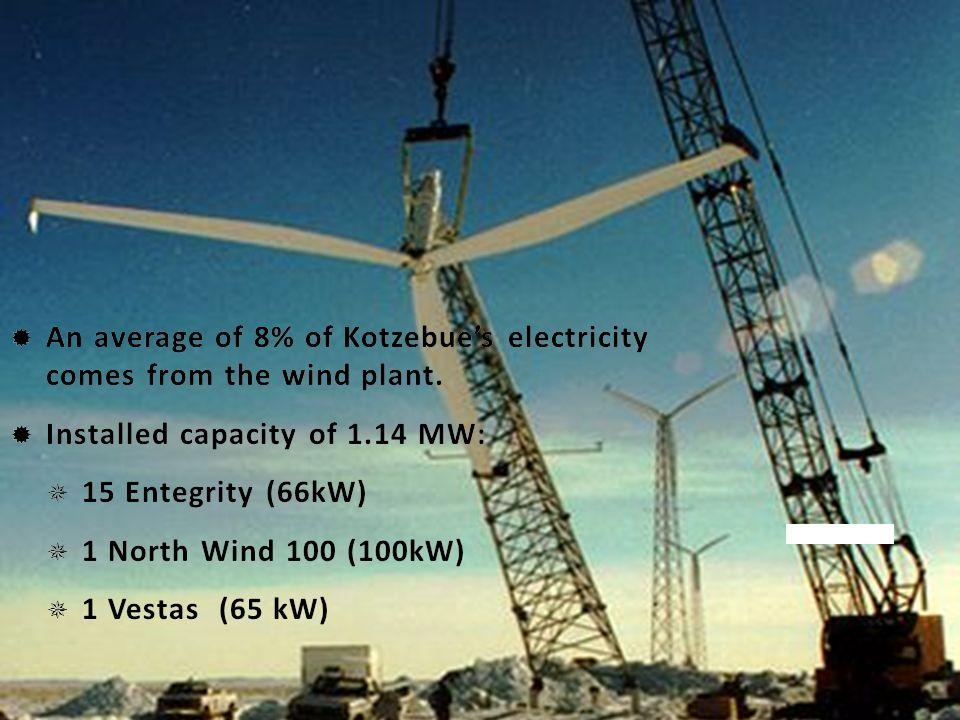 Flow Battery Energy Storage Systems Kotzebue Electric