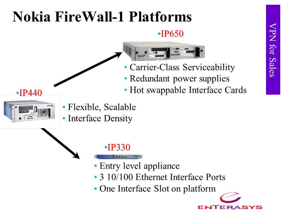 VPN for Sales Nokia FireWall-1 Products Complete Integrated Solution