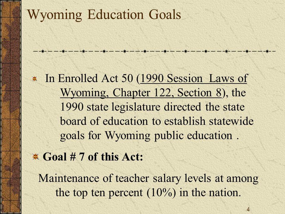 1 Wyoming Education Coalition Legislative Proposal Wyoming