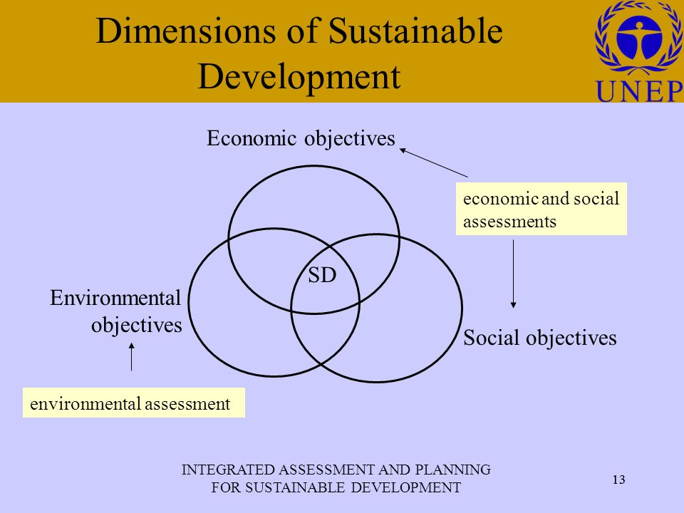 INTEGRATED ASSESSMENT AND PLANNING FOR SUSTAINABLE DEVELOPMENT 13 Click to edit Master title style 13 Dimensions of Sustainable Development Environmental objectives Social objectives Economic objectives SD environmental assessment economic and social assessments