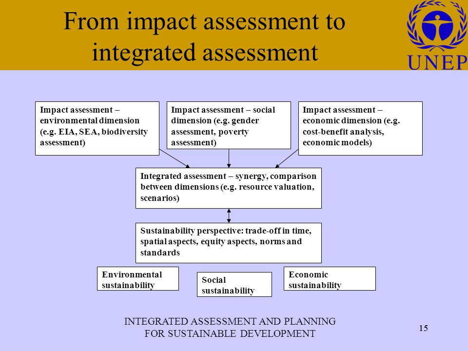INTEGRATED ASSESSMENT AND PLANNING FOR SUSTAINABLE DEVELOPMENT 15 Click to edit Master title style 15 From impact assessment to integrated assessment Impact assessment – environmental dimension (e.g.