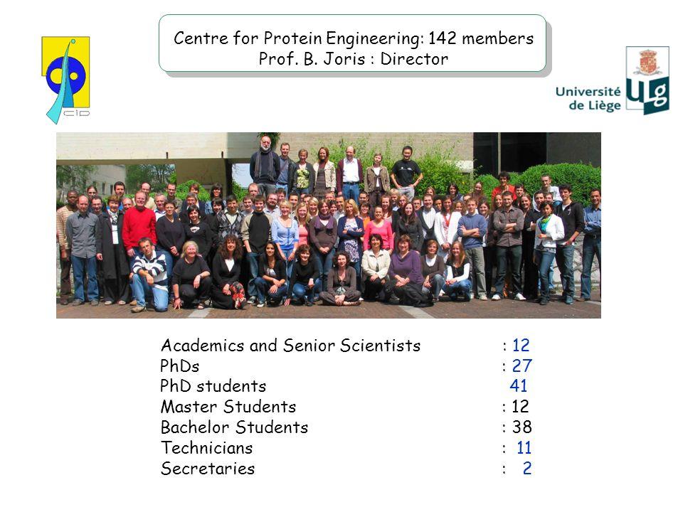 89da1f766ac565 Centre for Protein Engineering  142 members Prof. B. Joris ...